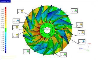 Реинжиниринг колеса турбины